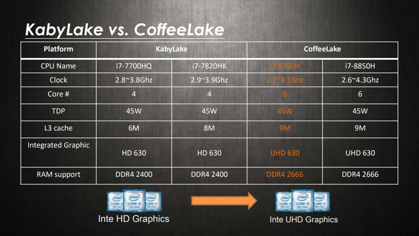 re_coffeelake.jpg